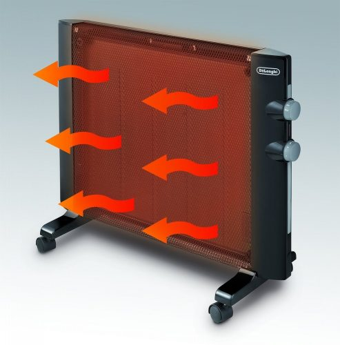 estufas electricas por convección