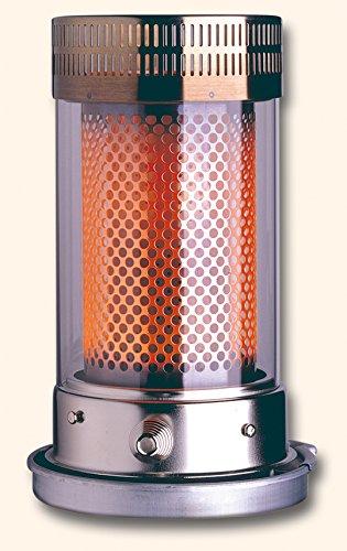 repuestos estufas de parafina electronicas